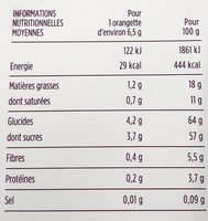 Orangettes au chocolat noir - Nutrition facts - fr