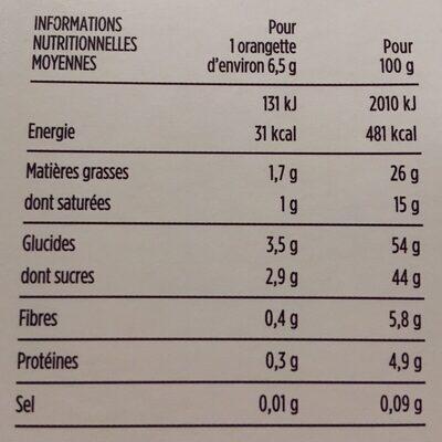 Orangettes au chocolat noir - Informations nutritionnelles - fr