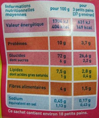 Petits pains grillés au froment Bio Monoprix - Voedingswaarden - fr
