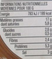 Olives vertes et fromage au basilic - Nutrition facts