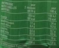 10 Knacks Pure Volaille Fumées au Bois de Hêtre - Informations nutritionnelles - fr