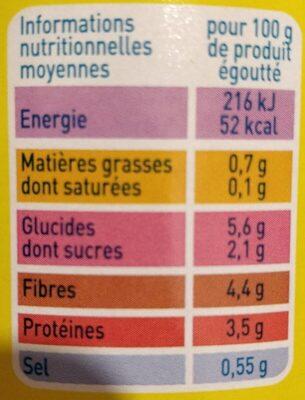 Petits pois carottes - Informations nutritionnelles - fr