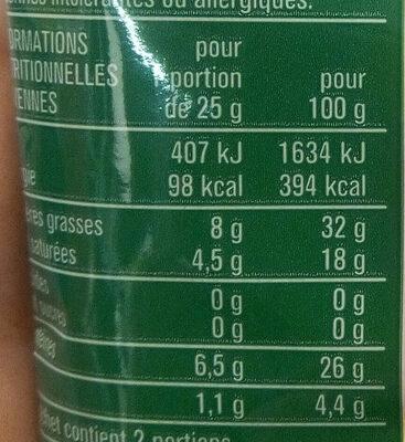 Pecorino râpé - Informations nutritionnelles