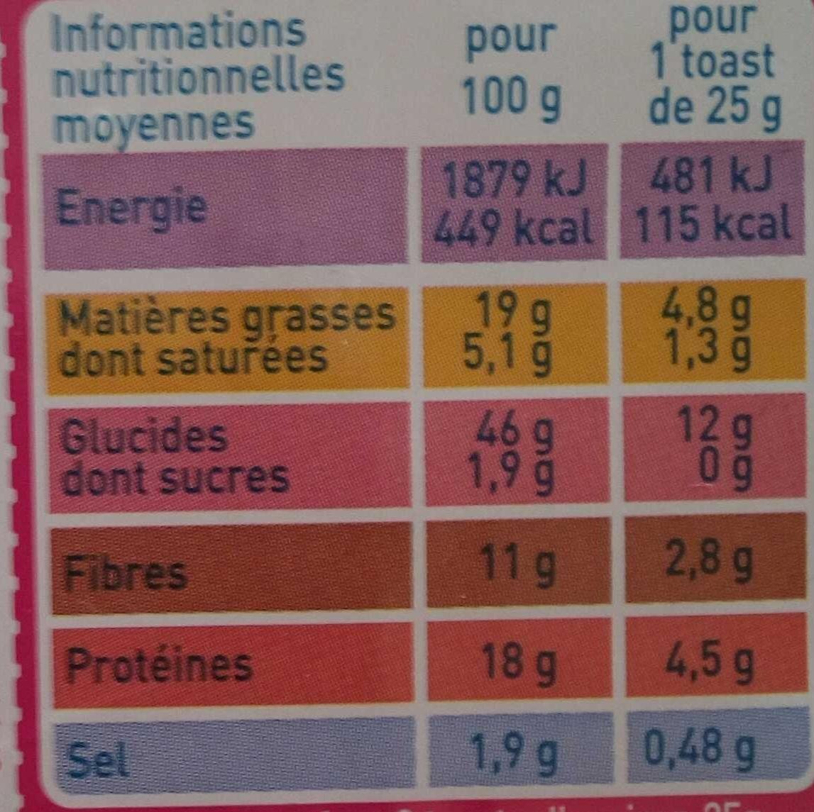 Toast croustillant au fromage et graines de courge - Voedingswaarden - fr