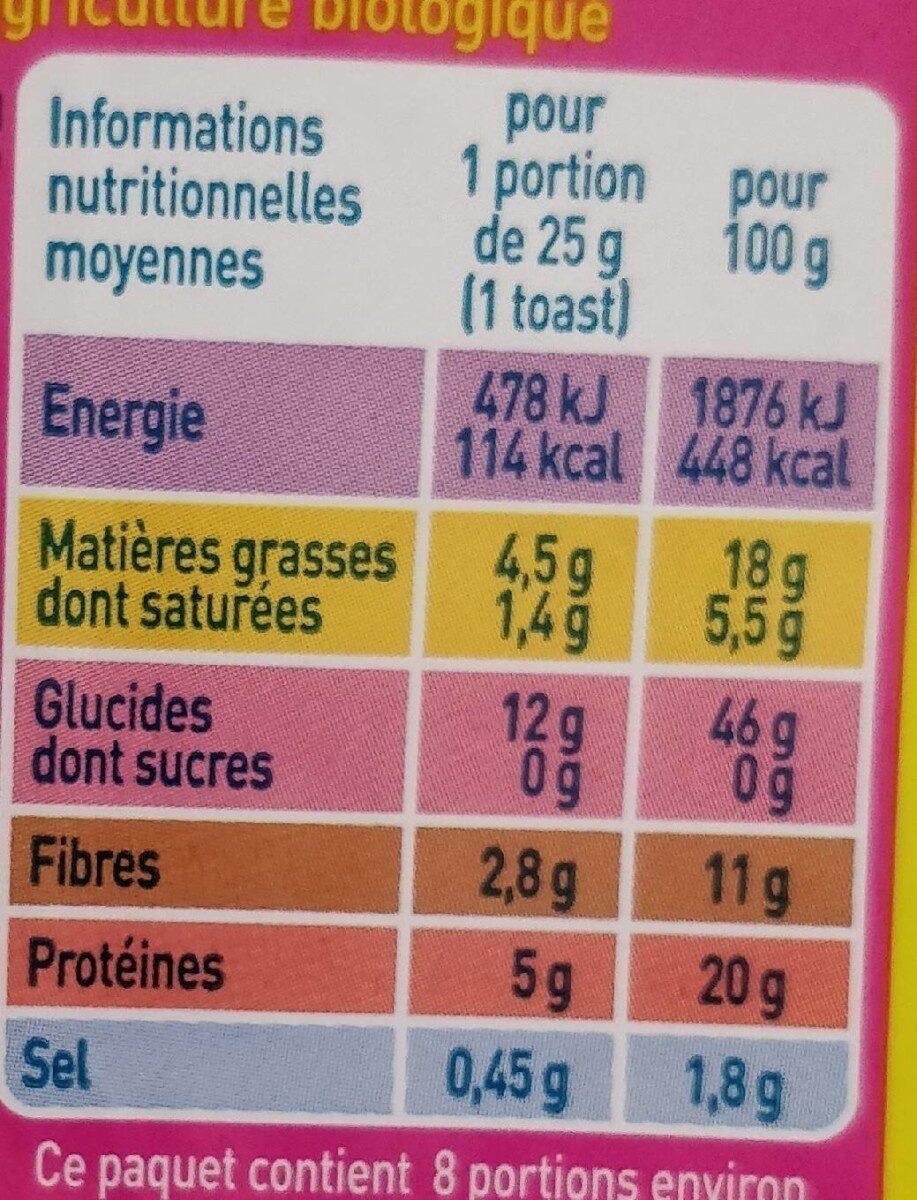 Toast croustillant au fromage et graines de courge - Información nutricional - fr