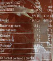 Crêpes fourrées au chocolat, au lait frais, sans conservateur - Voedingswaarden - fr