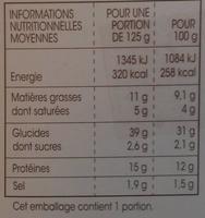 Sandwich au jambon cuit supérieur et au beurre - Informations nutritionnelles - fr