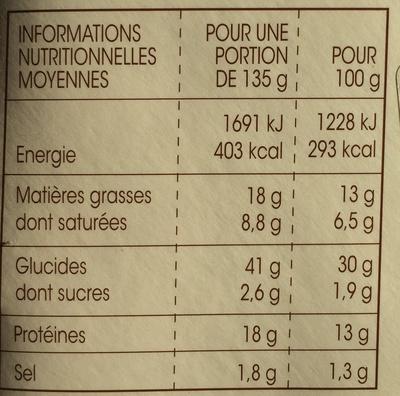 Le jambon emmental - Informations nutritionnelles