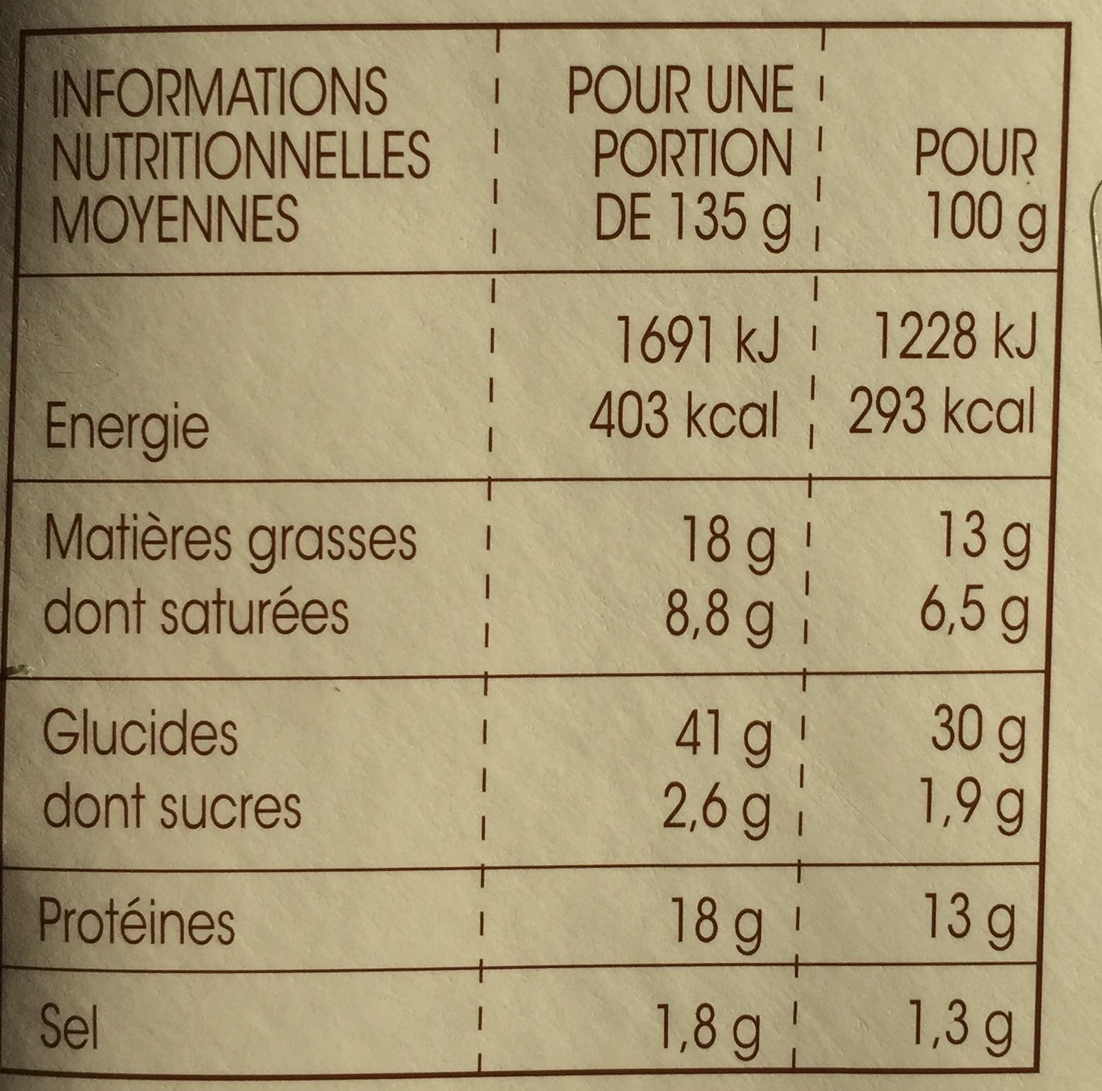 Le jambon emmental - Informations nutritionnelles - fr