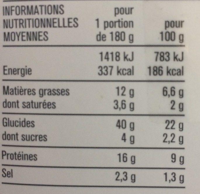 Sandwich Jambon Crudité - Informations nutritionnelles - fr