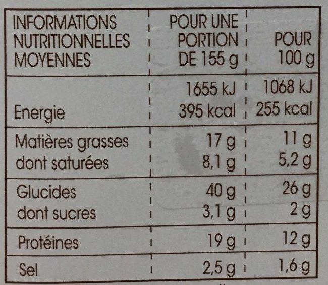 Dinde Fromage Frais Ciboulette - Informations nutritionnelles - fr