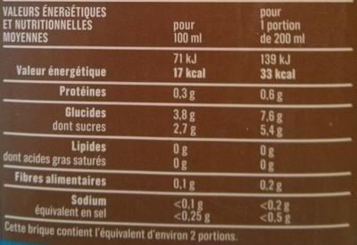 Eau de Coco - Informations nutritionnelles
