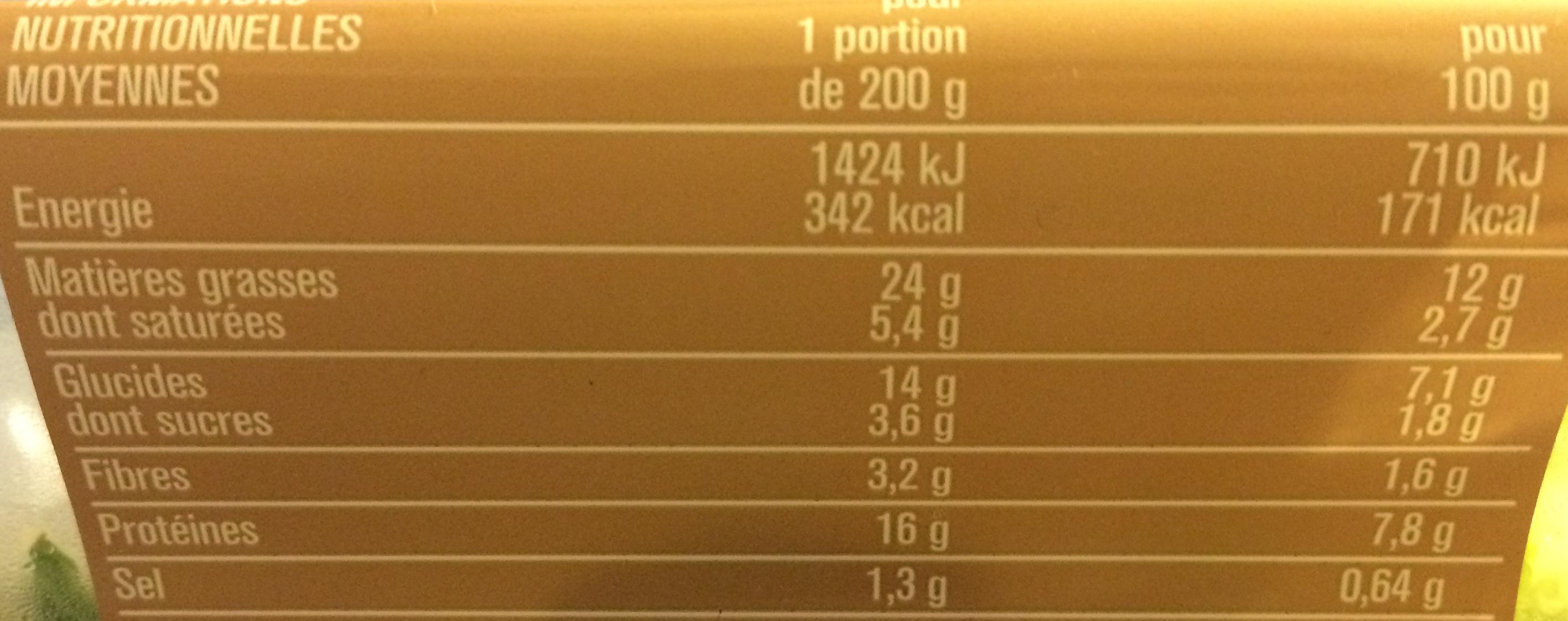 Salade Poulet, Parmesan, Croûtons, Ail et Fines Herbes, Sauce Caesar - Nutrition facts - fr