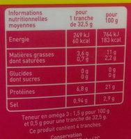 Saumon Atlantique fumé Bio - Informations nutritionnelles - fr