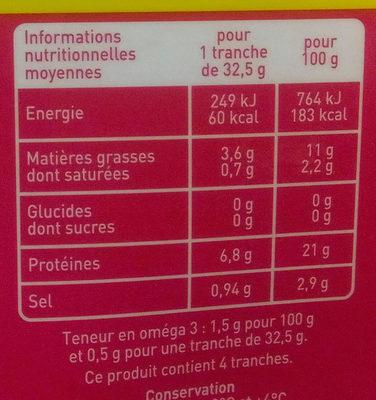 Saumon Atlantique fumé Bio - Informations nutritionnelles