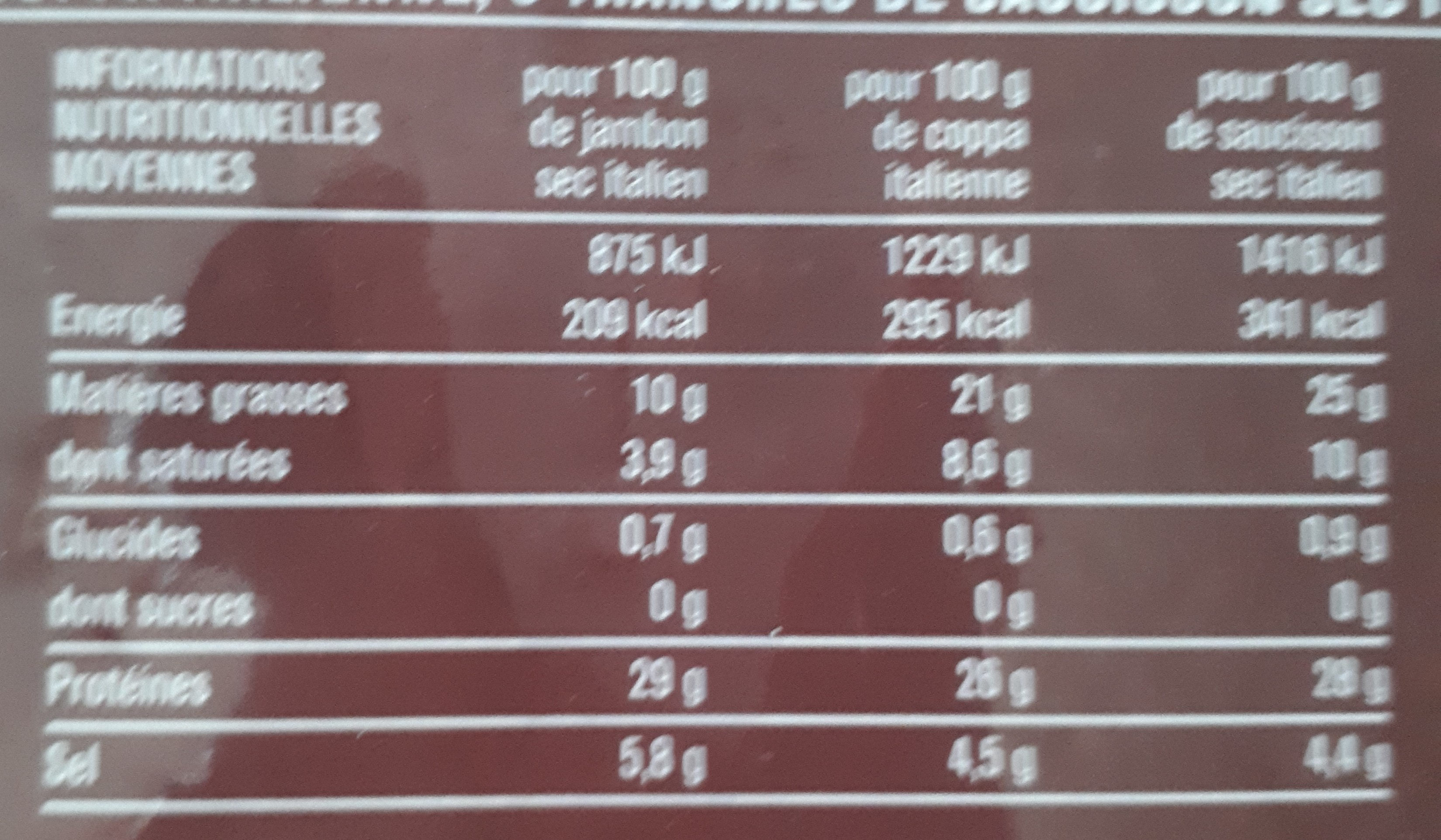 Assiette Italienne, jambon sec, saucisson sec et coppa - Nutrition facts