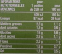 Velouté poireaux pommes de terre - Voedingswaarden
