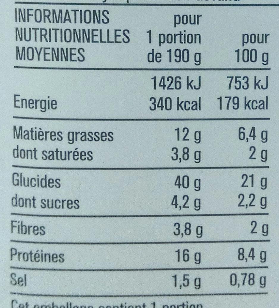 Thon crudités pain de mie au blé maltais - Nutrition facts - fr