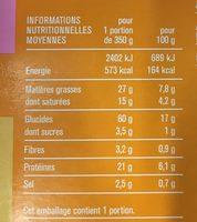 Tagliatelles Carbonara à la Crème Fraîche - Informations nutritionnelles