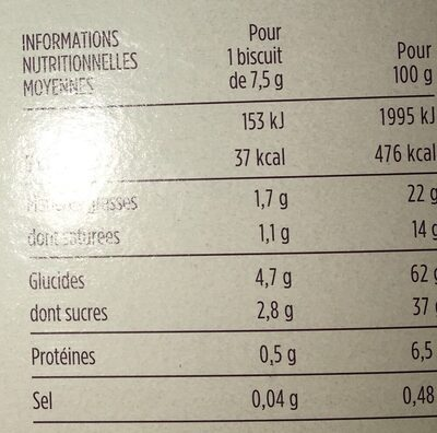 Bâtonnets sablés chocolat au lait - Nutrition facts