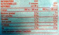Jambon de Paris - Información nutricional