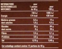 Pépites croustillantes éclats de chocolat noir - Informations nutritionnelles