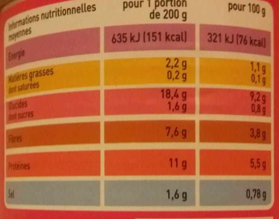 Haricots blancs cuisinés issue de l'agriculture biologique - Informations nutritionnelles - fr