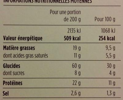 Pizza au speck et mozzarella - Informations nutritionnelles - fr