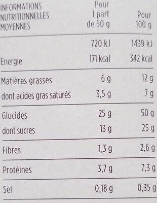Panettone - Informations nutritionnelles - it