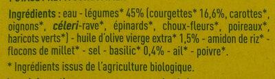 Velouté Courgettes au Basilic - Ingrédients