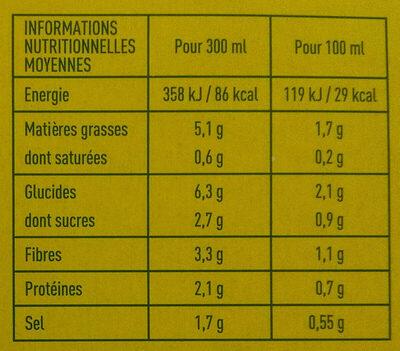 Velouté Courgettes au Basilic - Informations nutritionnelles