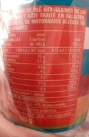 Wrap Poulet Caesar - Informations nutritionnelles - fr