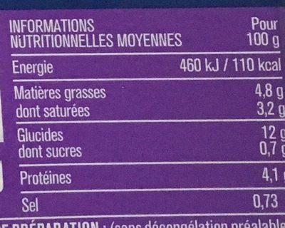 Noix de saint-Jacques poireaux cuisinés et trio de riz assortis - Nutrition facts