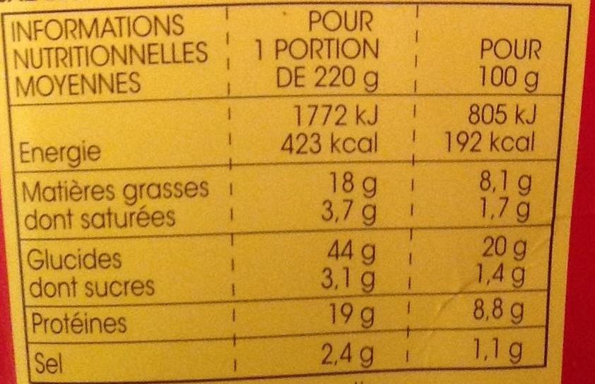 Wrap Poulet façon Tandoori - Voedingswaarden - fr