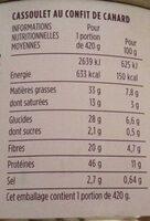 Cassoulet de Castelnaudary au confit de canard - Voedingswaarden