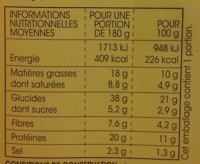 Jambon cheddar et roquette - Nutrition facts