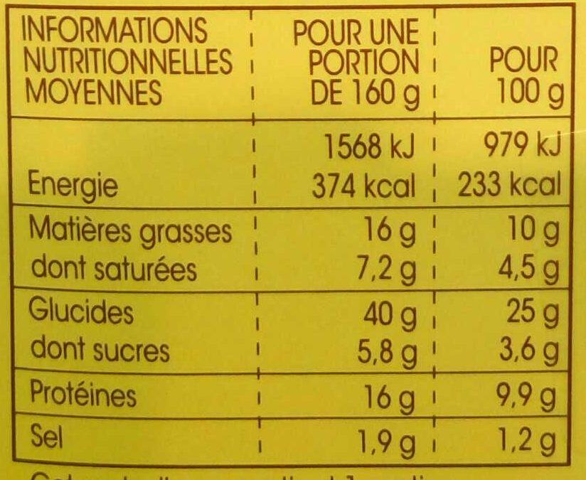 Le Délicieux Poulet rôti Chèvre Paprika - Informations nutritionnelles - fr