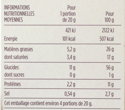 Feuilletés en escargot à la persillade - Informations nutritionnelles