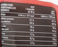 Baguettes viennoises - Informations nutritionnelles