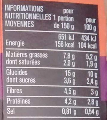 Poêlée de Boulgour à la Marocaine - Informations nutritionnelles - fr