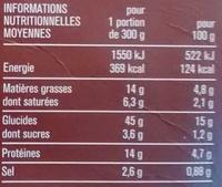 Crevettes au curry madras et petits légumes - Informations nutritionnelles