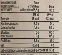 Gourmet - Coppa - Voedingswaarden - fr
