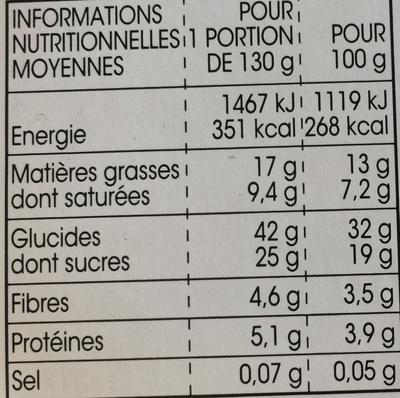 Tartelette Pomme - Nutrition facts - fr