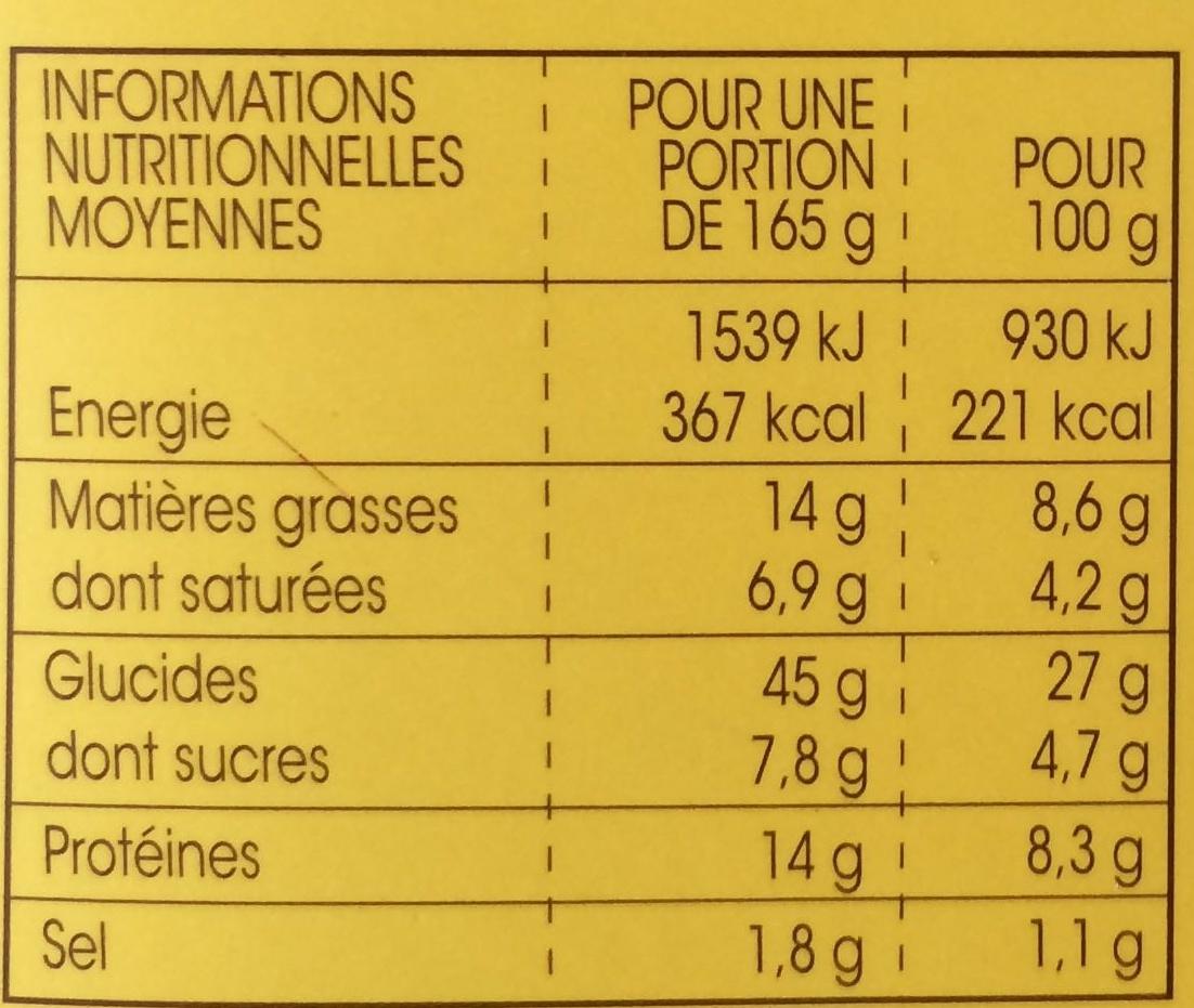 Le Saumon Fumé Fromage Frais et Citron Vert Pain Polaire - Nutrition facts