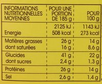 Le Jambon Fumé Comté AOP - Nutrition facts