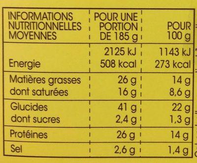 Le Jambon Fumé Comté AOP - Voedingswaarden - fr