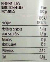 Yaourt brassé gourmand mangue et jus de clémentine - Información nutricional