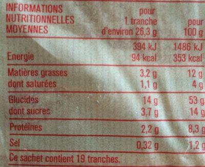 Brioche Tranchée aux Œufs Frais - Nutrition facts - fr