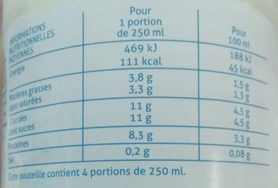 Lait Frais demi-écrémé microfiltré - Nutrition facts