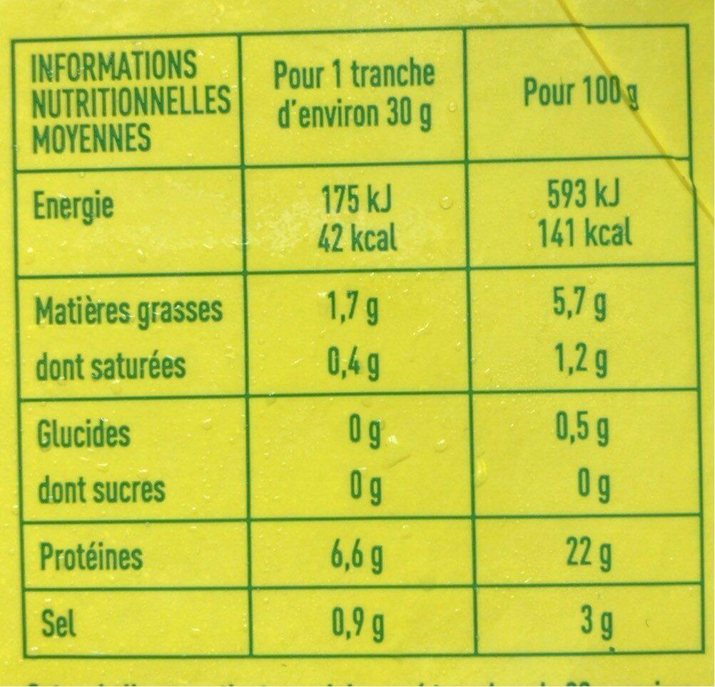 Truite fumée salée au sel sec, fumée au bois de hêtre - Nutrition facts - fr